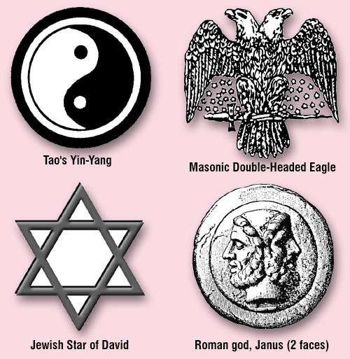 Occult Theocracy expressed symbolically