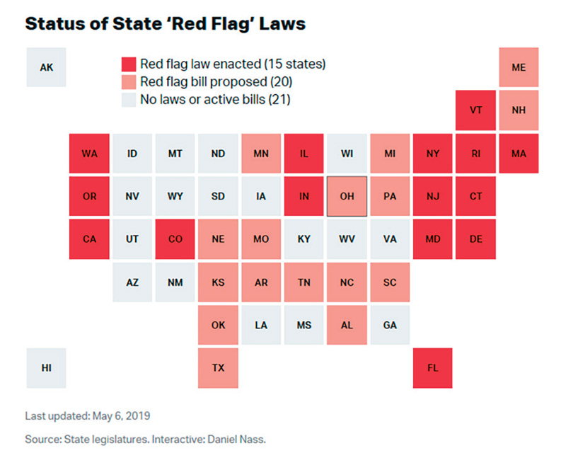 Red Flag Law Map