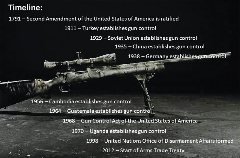 Gun Control timeline